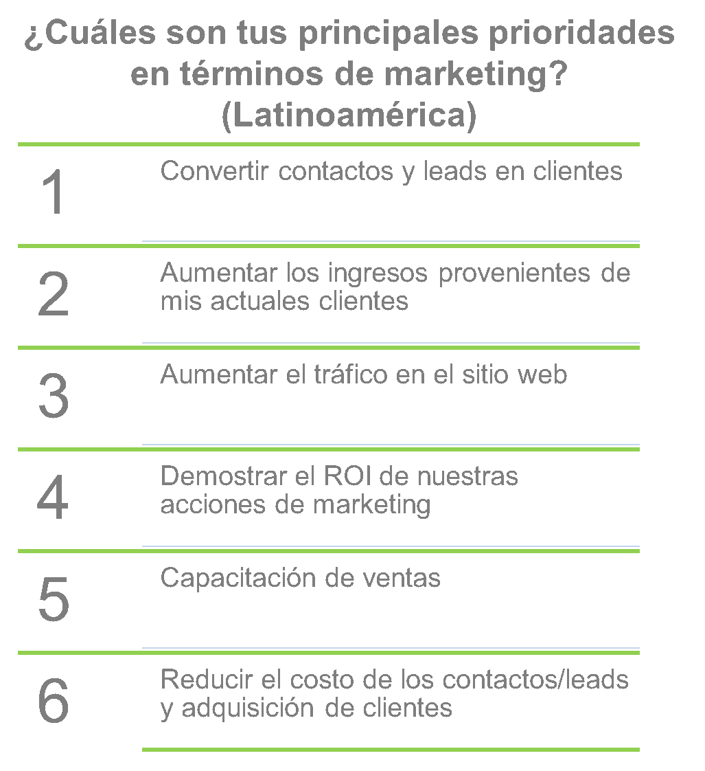agencia de inbound y digital marketing en Santiago