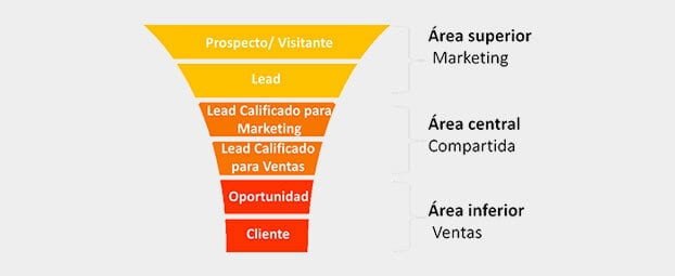 smarketing-inbound-marketing.jpg
