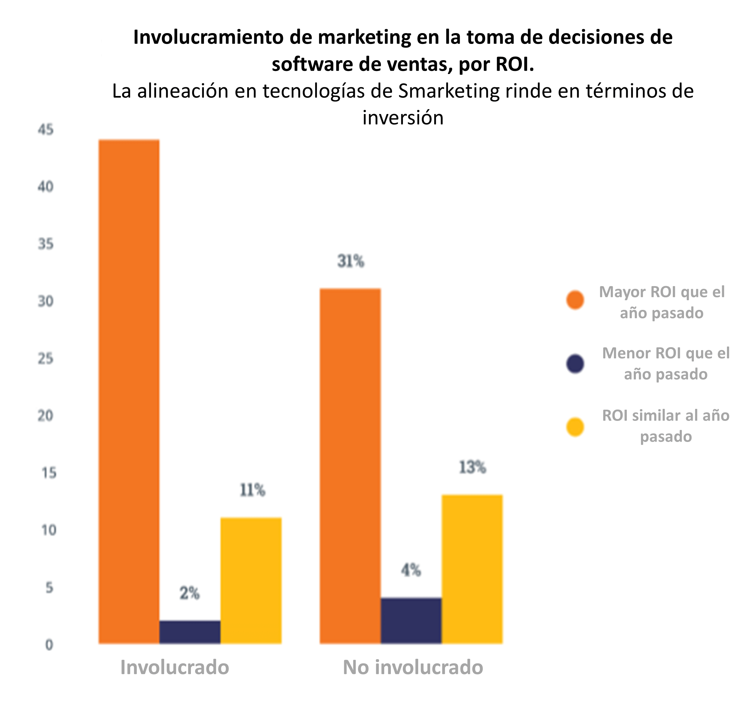 smarketing-inbound-sp-1.png