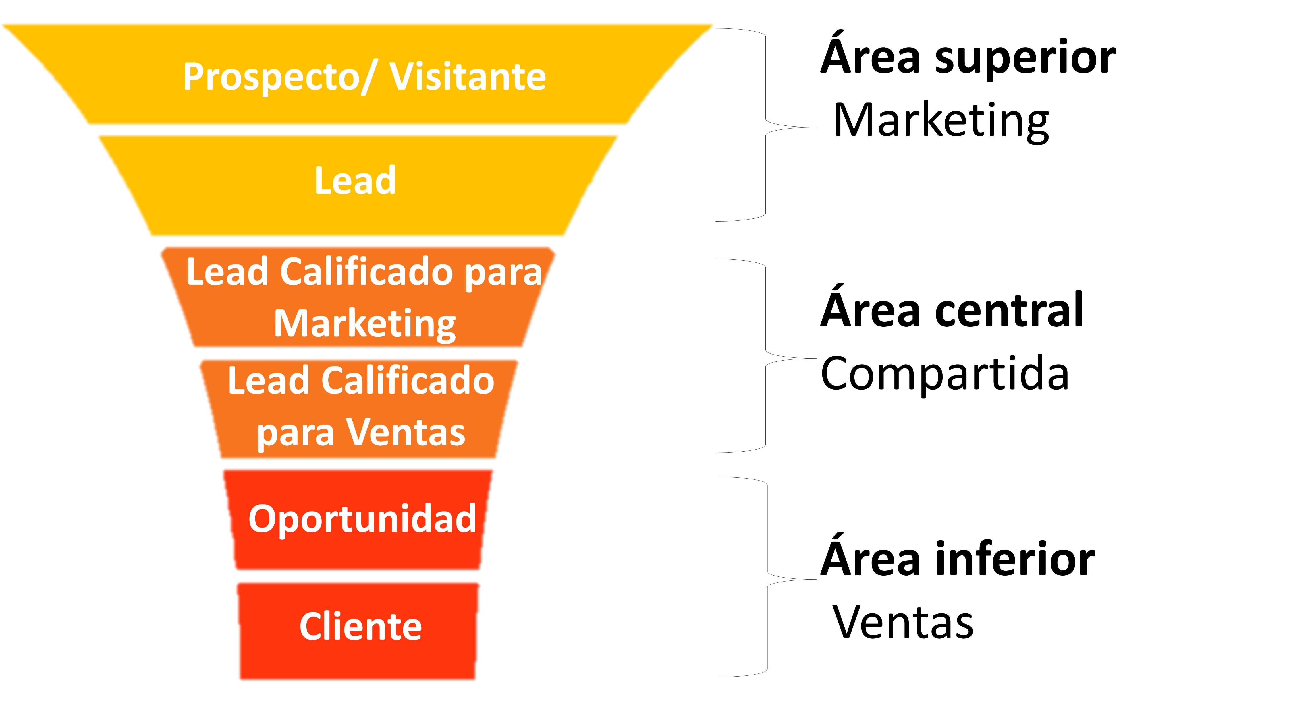 smarketing-inbound-sp-3.png