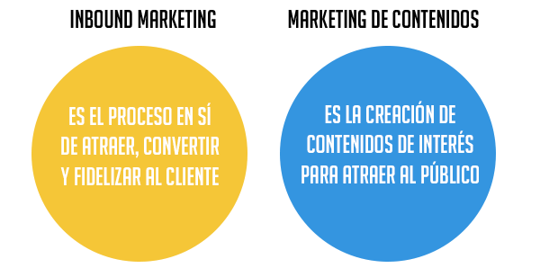 Inbound_Marketing_contra_marketing_de_contenido